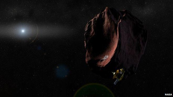 New Horizons – New Destination