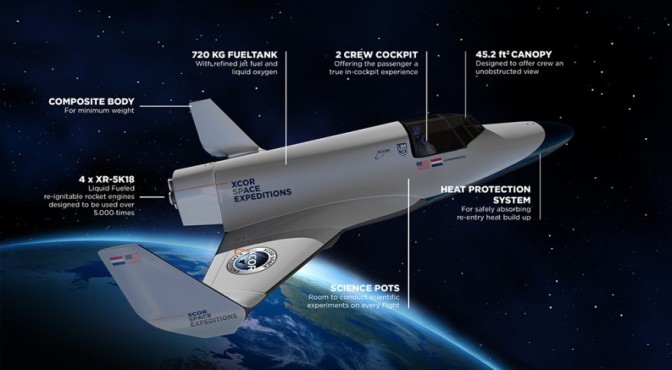 XCOR raises commercial flight prices by 50%